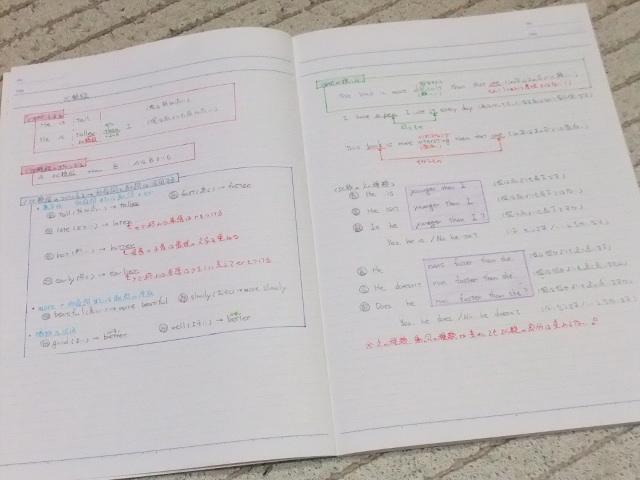 Hello School 英語 ノートの書き方 ... : 中一の英語 : 英語
