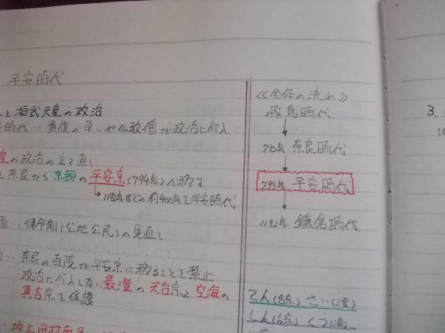 Hello School 社会 ノートの書き方 ... : 中一 社会 歴史 問題 : すべての講義
